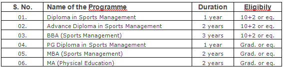 Diploma In Sport Management Distance Learning Delhi